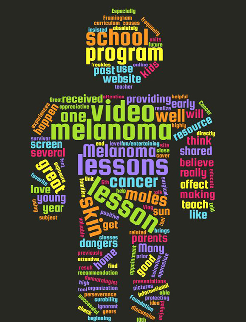 how our melanoma education rates